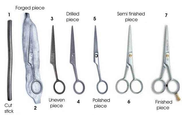 Phases of elaboration of 3 claveles scissors