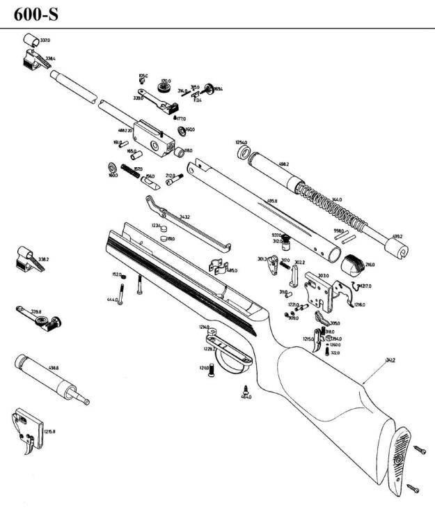 gamo 600 s airgun parts breakdown rh aceros de hispania com bsa air rifle parts diagram daisy air rifle parts diagram