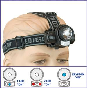 TACTICAL FRONTAL FLASHLIGHT