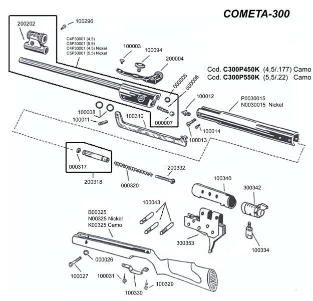 Despiece carabina cometa 300 acabado Camuflaje