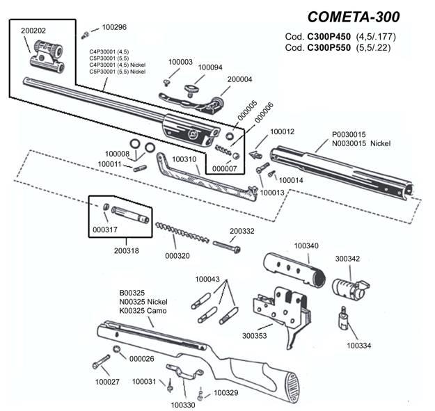 Despiece carabina Cometa modelo 300