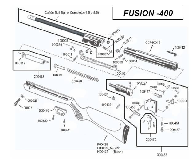 Despiece carabina cometa Fenix 400