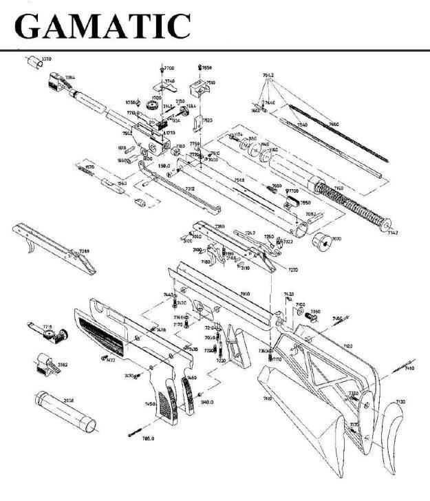 Carabina Gamo Gamatic de aire comprimido de alta potencia.