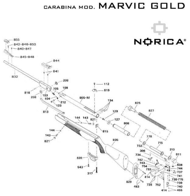 Carabinas Norica de alta potencia. Carabina Marvic Gold de aire comprimido.