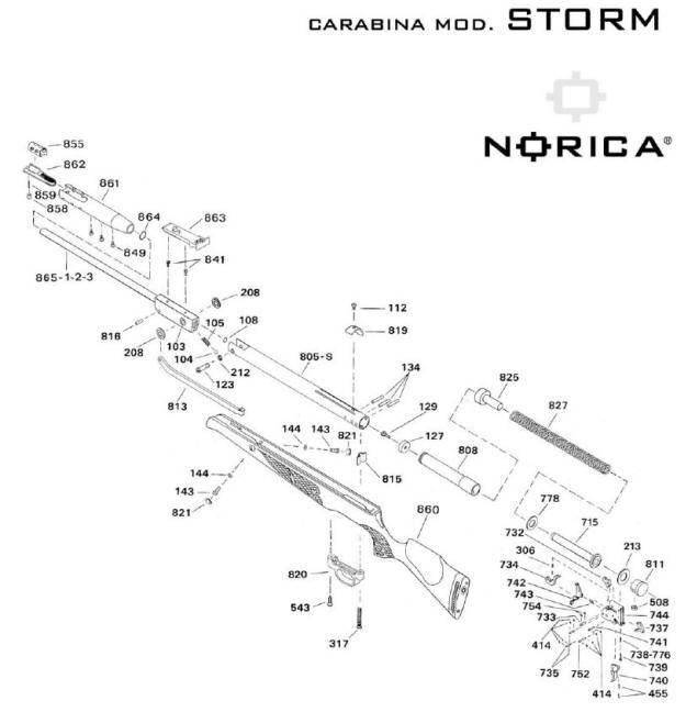 Carabina Norica Storm. Rifles y carabinas de aire comprimido Norica de alta potencia.