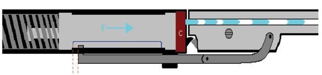Mecanismo de una carabina de muelle y pistón