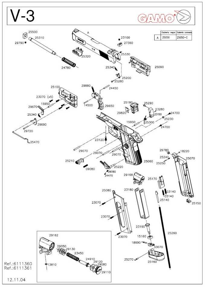 Gamo Replacement Parts